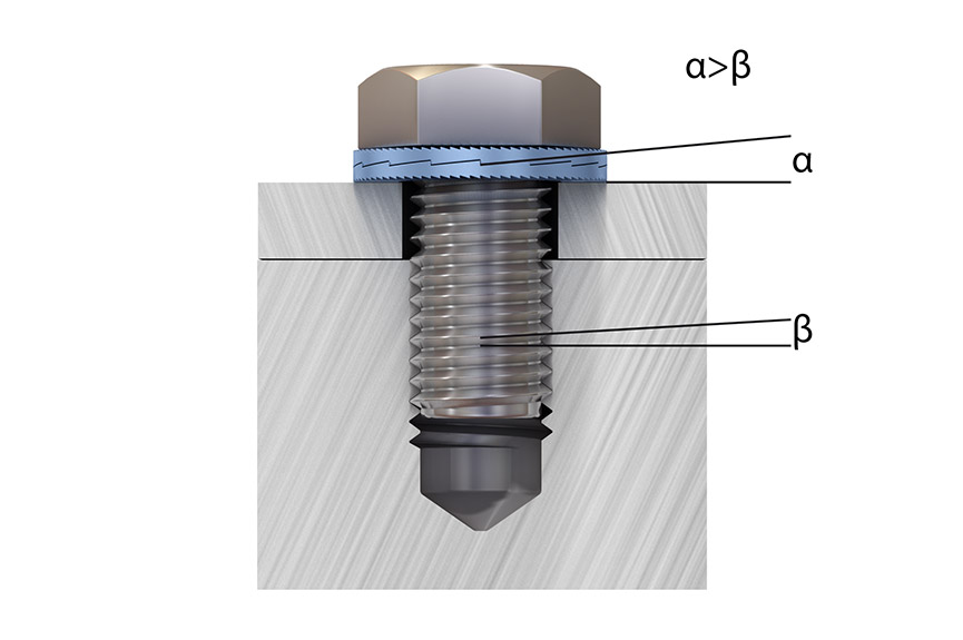 Nord-Lock螺纹锁紧系统
