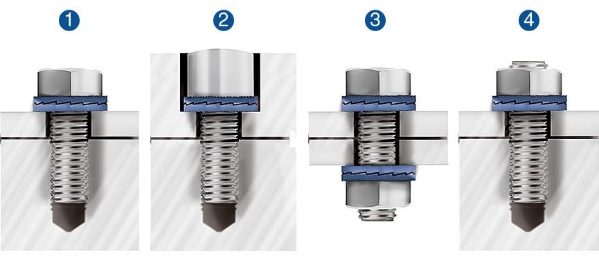 安装Twin-Lock螺纹锁紧系统