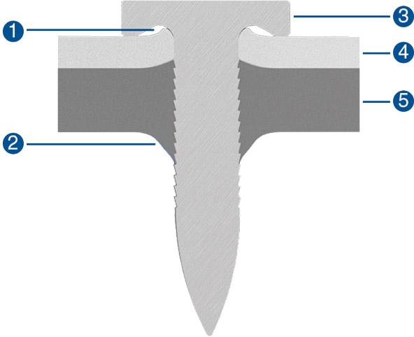 安装后的RIVTAC®穿刺铆钉–1)环形槽、2)嵌入深度、3)穿刺铆钉、4)盖板、5)基本材料
